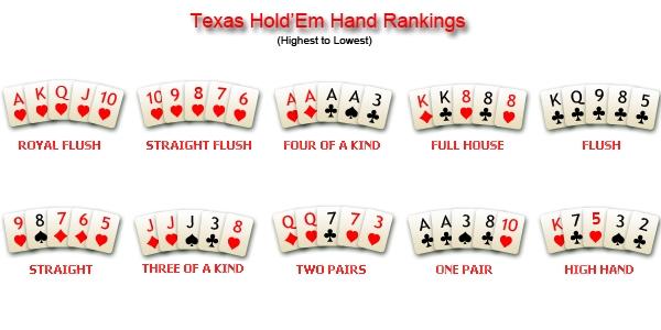 texas hold'em, jak grać w texas hold'em